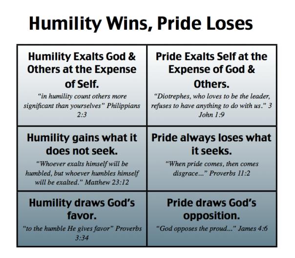 HumilityWins,PrideLoses